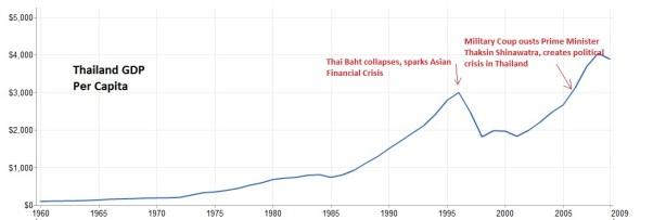 thai-spot-revolution-per-capita-with-text.jpg?w=614&h=203