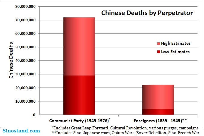 Deaths During The Building Of The Great Wall Of China